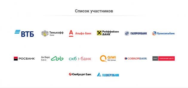 Банки-участники СБП на сайте