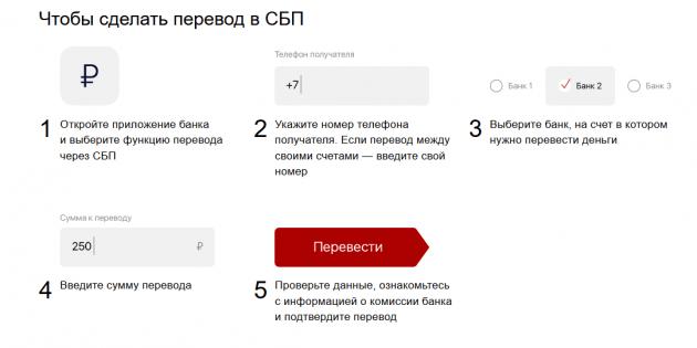 Порядок перевода через СБП на сайте