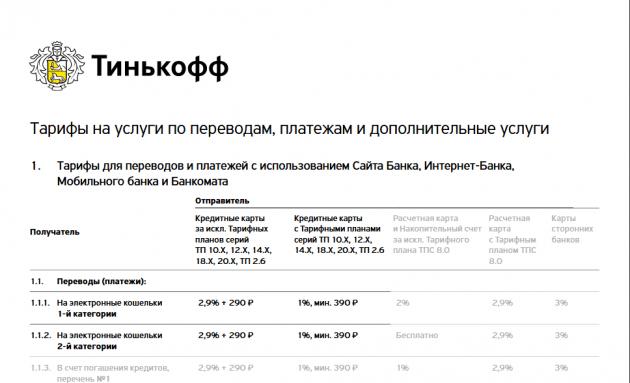 Комиссия за перевод денег с кредитки на электронные кошельки