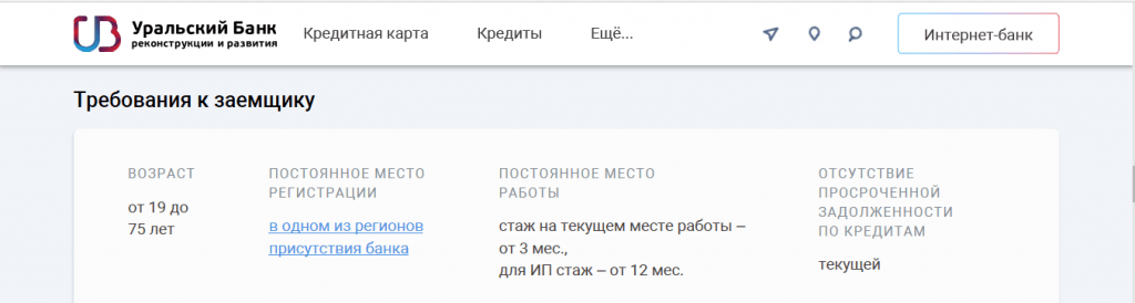 Уральский банк - требования к заемщику